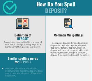 Correct spelling for deposit