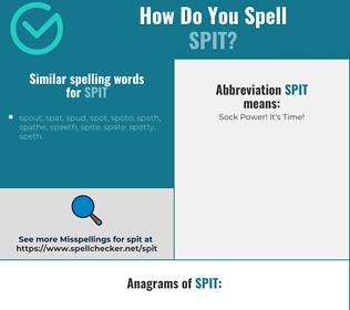 Correct spelling for spit