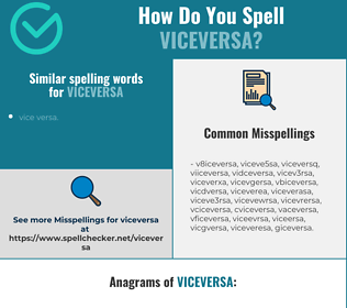Correct spelling for viceversa