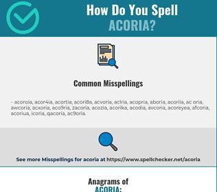 Correct spelling for acoria