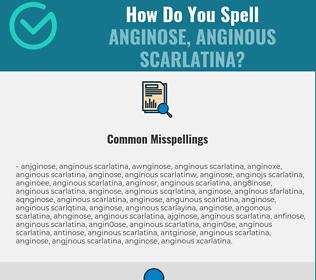Correct spelling for anginose, anginous scarlatina