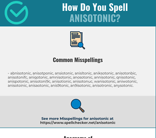 Correct spelling for anisotonic