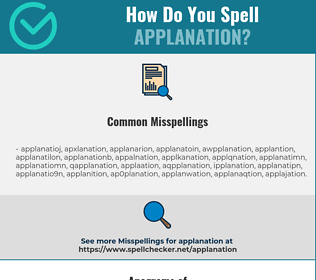 Correct spelling for applanation