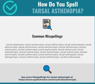 Correct spelling for tarsal asthenopia
