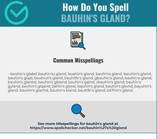 Correct spelling for Bauhin's gland
