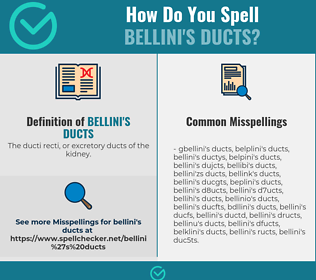 Correct spelling for Bellini's ducts