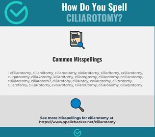 Correct spelling for ciliarotomy
