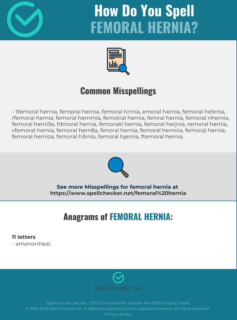 Correct spelling for femoral hernia [Infographic]   Spellchecker net