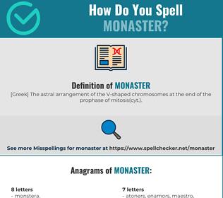 Correct spelling for monaster