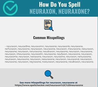 Correct spelling for neuraxon, neuraxone