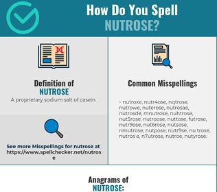 Correct spelling for nutrose
