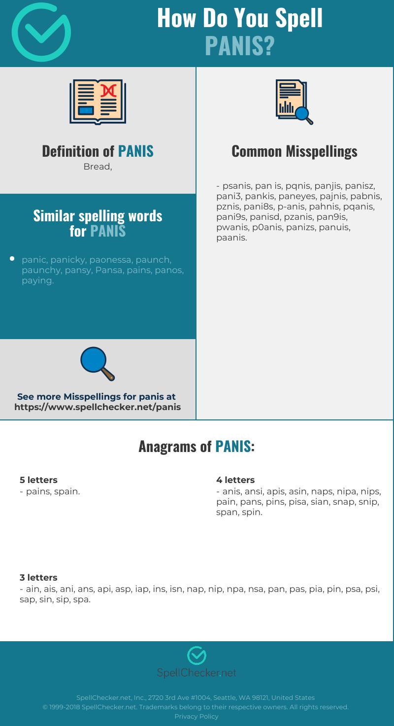 Correct spelling for panis [Infographic] | Spellchecker net