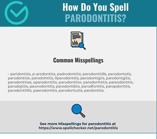 Correct spelling for parodontitis