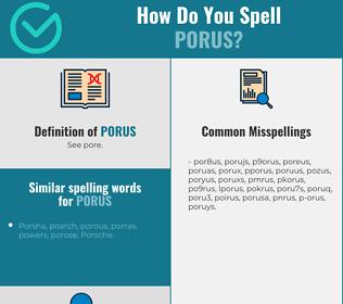 Correct spelling for porus