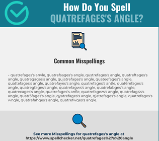 Correct spelling for Quatrefages's angle