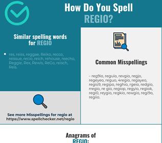 Correct spelling for regio