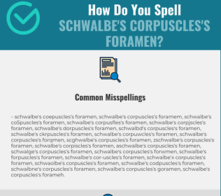 Correct spelling for Schwalbe's corpuscles's foramen