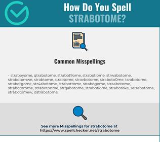 Correct spelling for strabotome