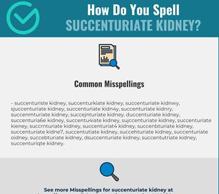 Correct spelling for succenturiate kidney