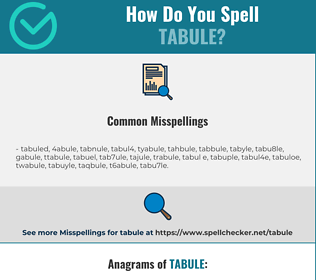 Correct spelling for tabule