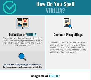Correct spelling for virilia