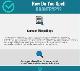 Correct spelling for Odontrypy
