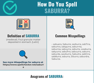 Correct spelling for Saburra