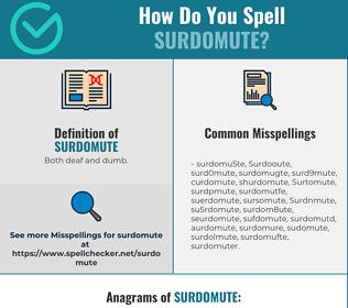 Correct spelling for Surdomute