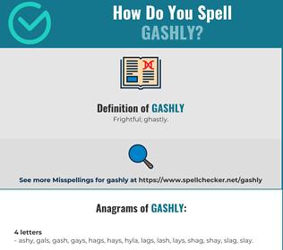Correct spelling for gashly