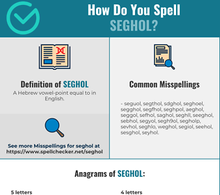 Correct spelling for seghol