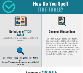 Correct spelling for tide-table