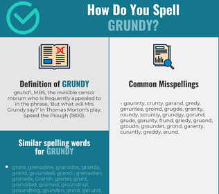 Correct spelling for Grundy