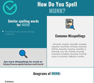 Correct spelling for munk