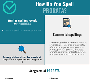 Correct spelling for prorata