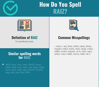 Correct spelling for raiz