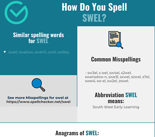 Correct spelling for swel