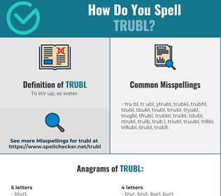 Correct spelling for trubl