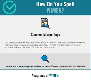Correct spelling for wimen