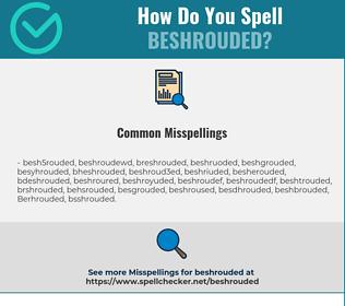 Correct spelling for Beshrouded