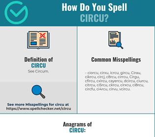 Correct spelling for Circu