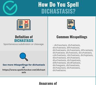Correct spelling for Dichastasis