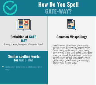 Correct spelling for Gate-way