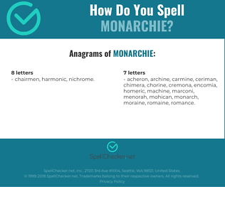 Correct spelling for Monarchie