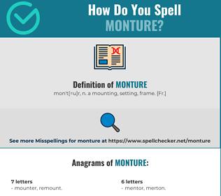 Correct spelling for Monture