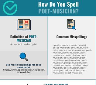 Correct spelling for Poet-musician