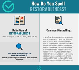Correct spelling for Restorableness