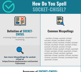 Correct spelling for Socket-chisel