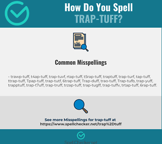 Correct spelling for Trap-tuff