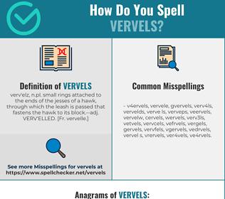 Correct spelling for Vervels