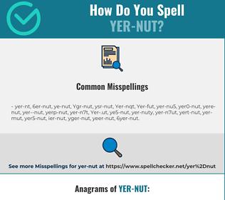 Correct spelling for Yer-nut